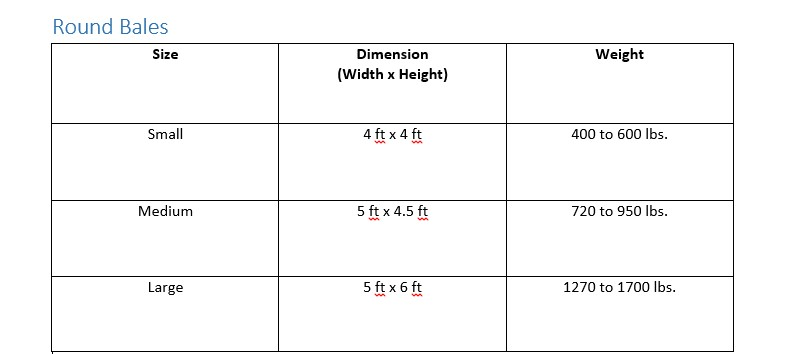 4x4x8 Hay Bale Weight and Dimensions